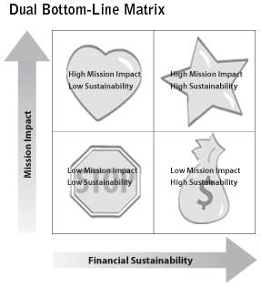 06944X-mission-money_matrix.jpg
